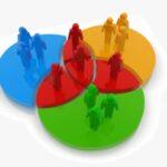 Service centers steeds vaker in Centraal- en Oost-Europa